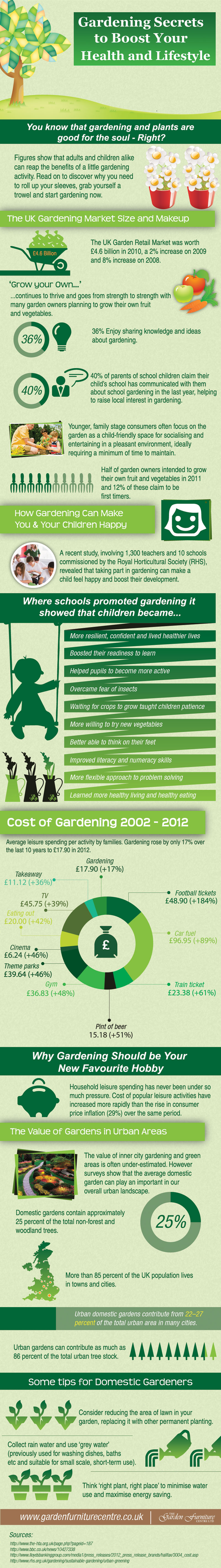 How Gardening Can Help You Save Money And Improve Your