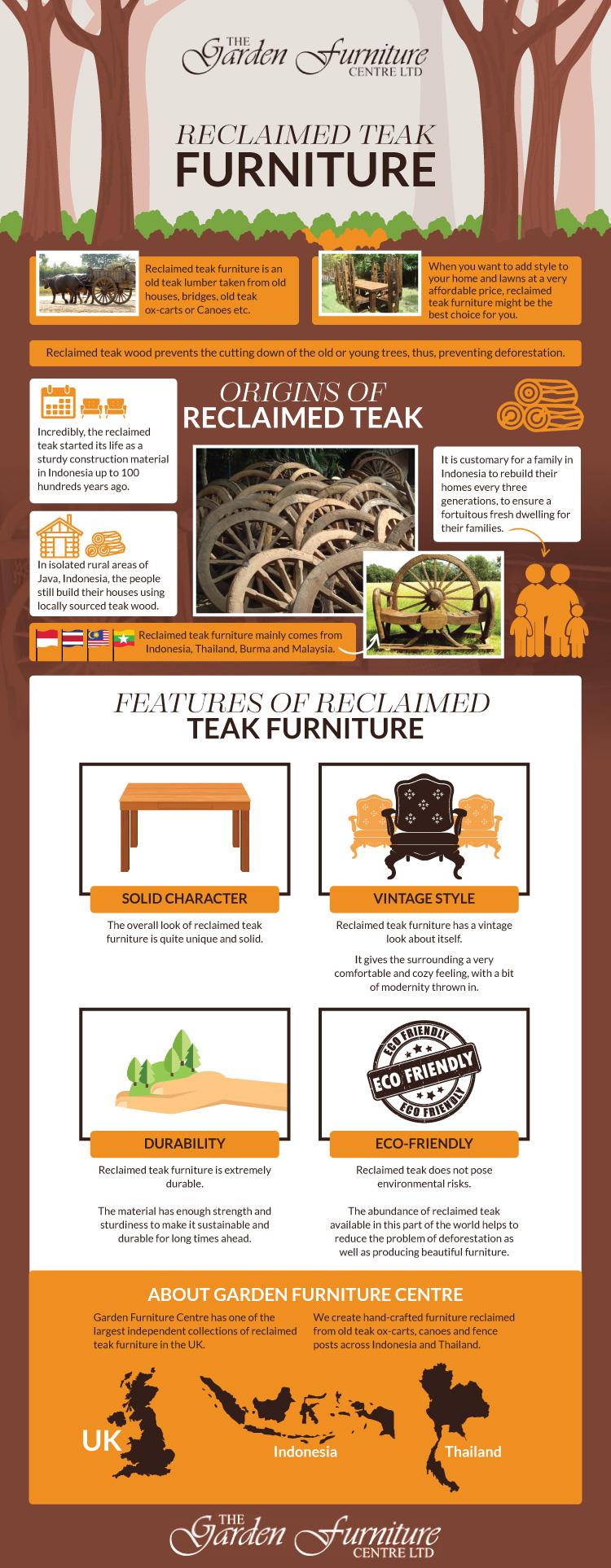 Reclaimed Teak Furniture