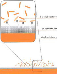 Antibacterial treatments with Silvertex